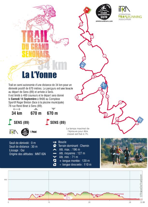 Trail Du Grand Sénonais 2019 : Trail 34km : La L'Yonne