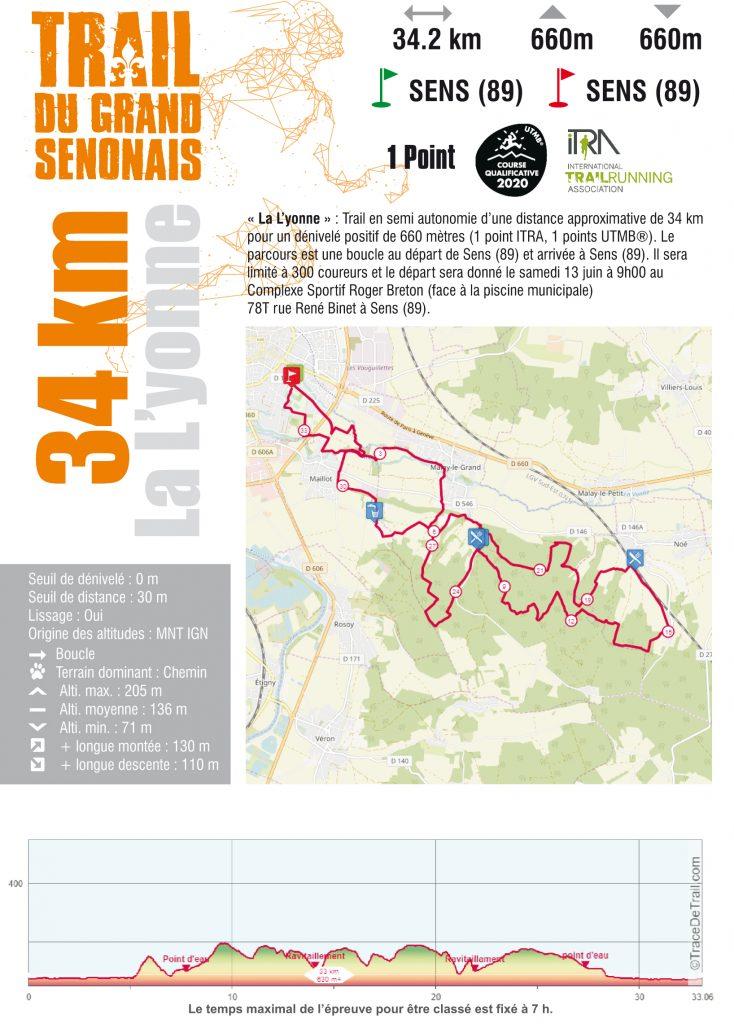 Fiche course Trail 34 KM